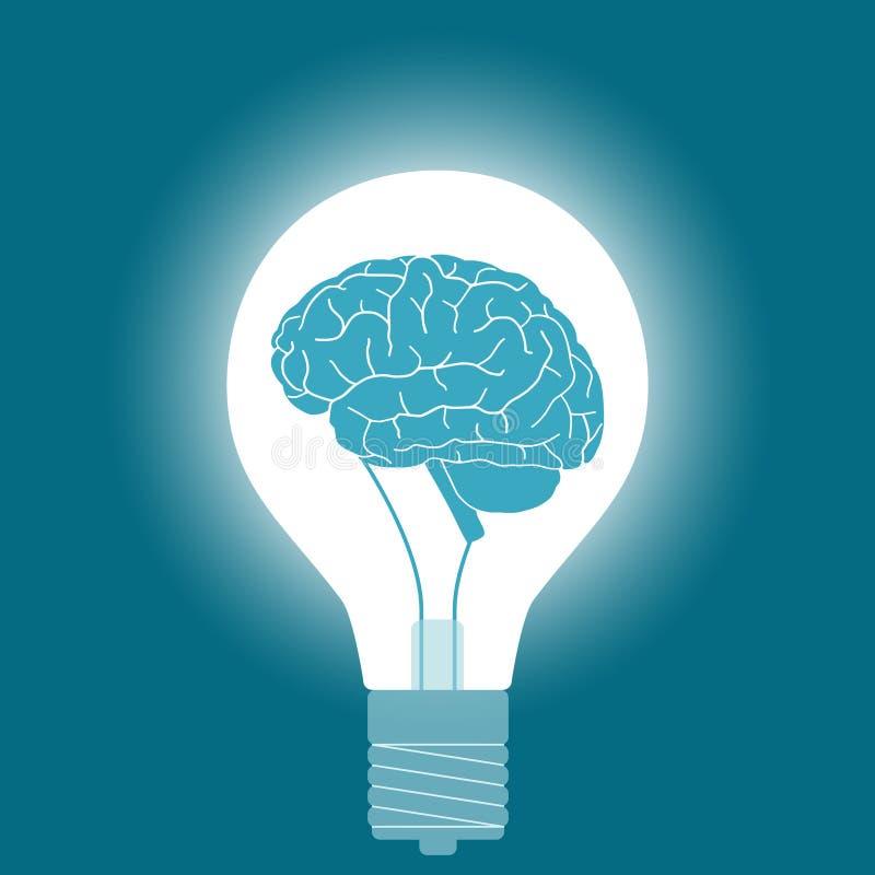 Bombilla con el cerebro stock de ilustración