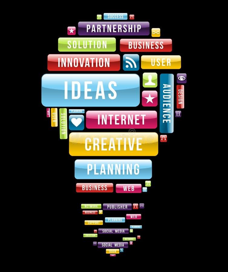 Bombilla de las ideas de la innovación stock de ilustración