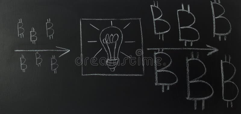 Bombilla exhausta dentro del texto - idea, con el bitcoin del logotipo en la pizarra fotografía de archivo