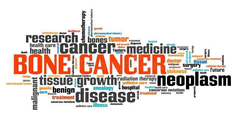 Bone cancer concept. Bone cancer - serious disease word cloud concept vector illustration