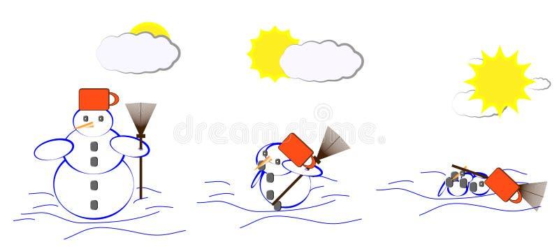 Boneco de neve de derretimento ilustração stock