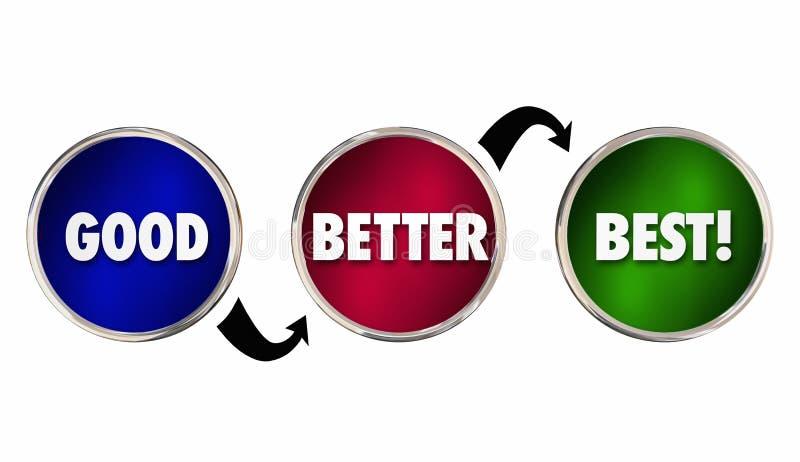 Bonnes meilleures meilleures flèches de cercles de choix de plan d'idée illustration stock