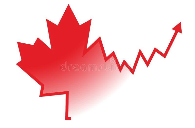 Bonnes nouvelles pour le Canada illustration stock