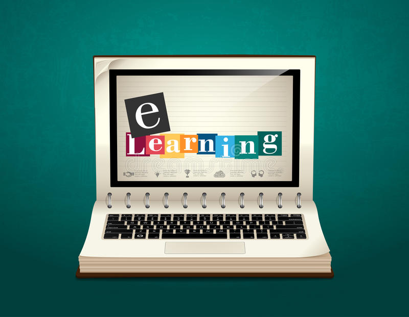 Book of elearning - Ebook learning vector illustration
