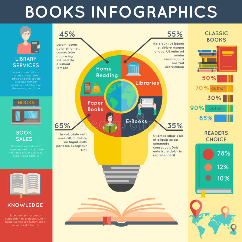 Book Infographics Set Stock Vector Illustration Of Books 67285931