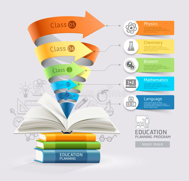 Free Books Step Education Cone Infographics. Stock Photography - 84649692