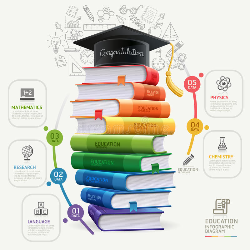 Books step education infographics. royalty free illustration