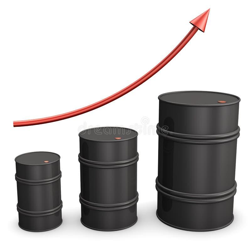 Boom del petróleo ilustración del vector