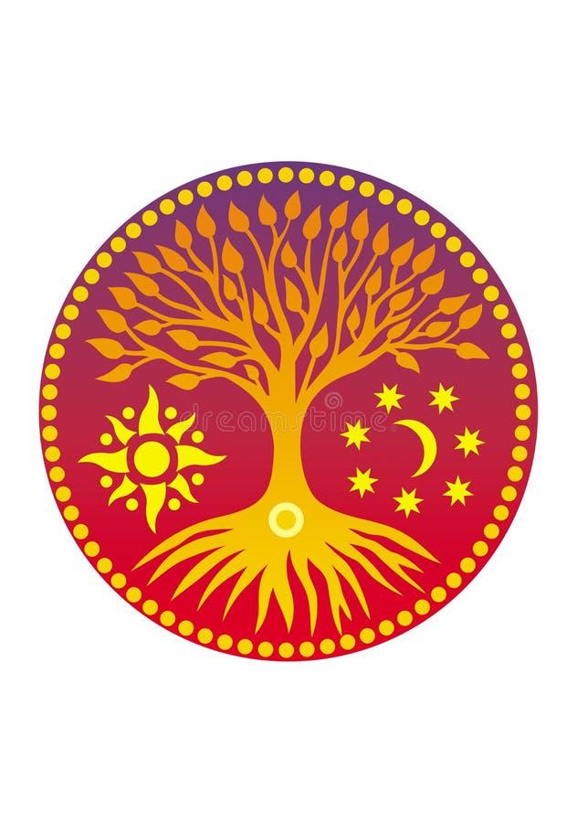 Boom van het leven in de cirkel mandala Geestelijk Symbool stock illustratie