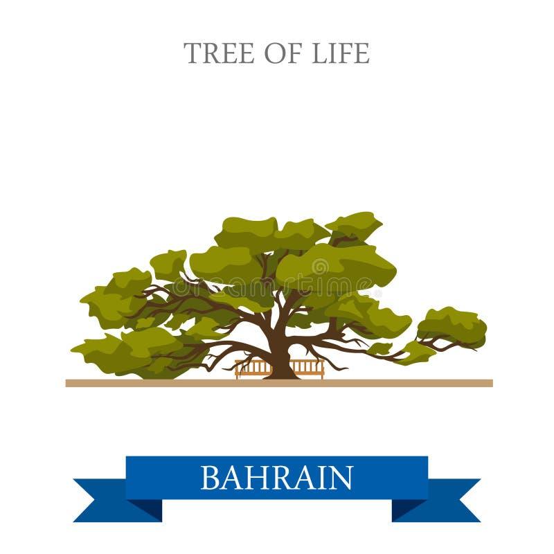 Boom van het Leven in reis van de de oriëntatiepunten de vector vlakke aantrekkelijkheid van Bahrein stock illustratie