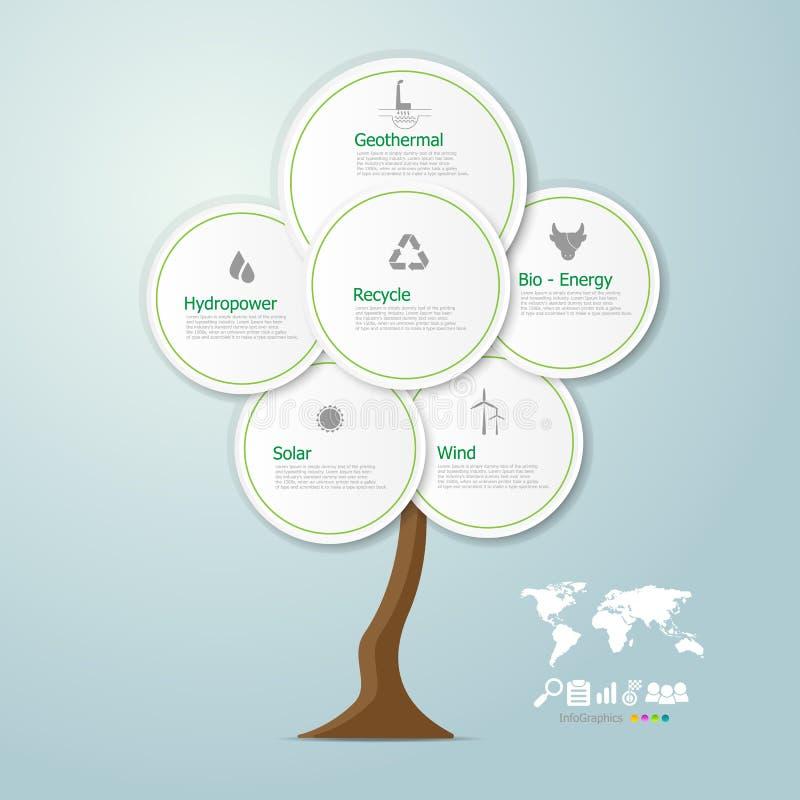 Boominfographics van groene energie in de wereld vector illustratie