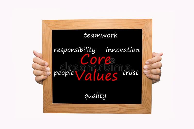 Download Boor waarden uit stock foto. Afbeelding bestaande uit edison - 39114474