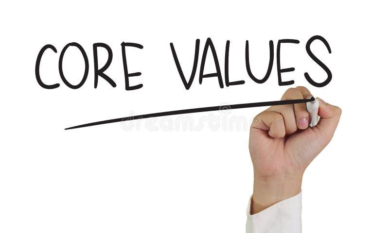 Boor waarden uit royalty-vrije stock fotografie