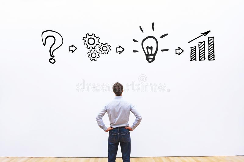 Boost business concept, process from idea to result stock photo