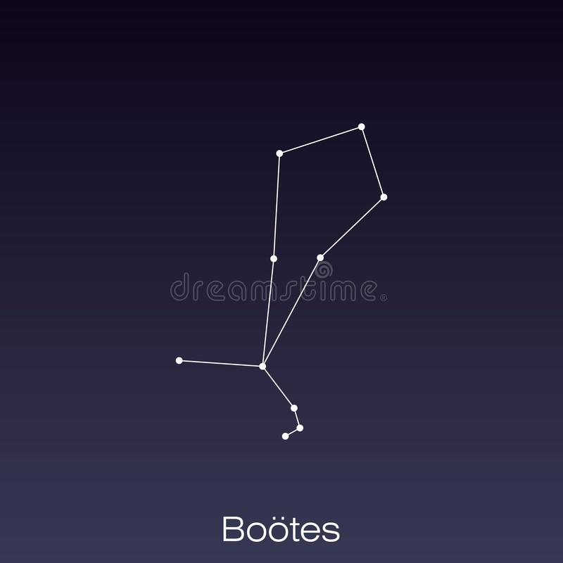 Constellation as it can be seen by the naked eye. Bootes constellation as it can be seen by the naked eye vector illustration