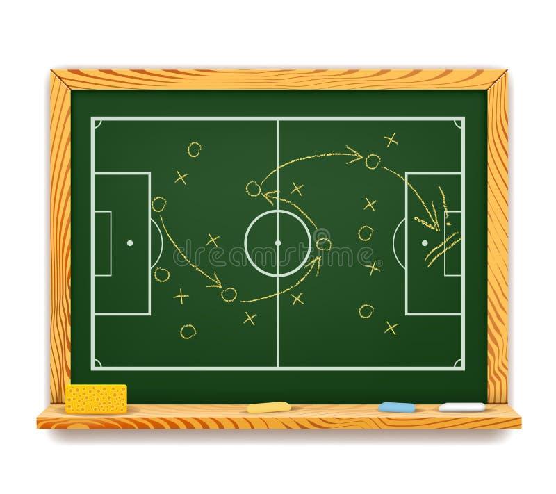 Bord die een schematisch plan voor voetbal tonen vector illustratie
