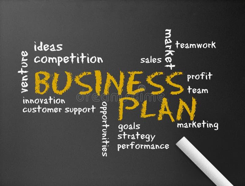 Bord - het Businessplan van  vector illustratie
