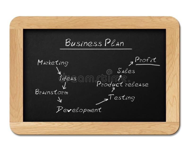 Bord met Conceptuele het businessplanstrategie van. stock foto's