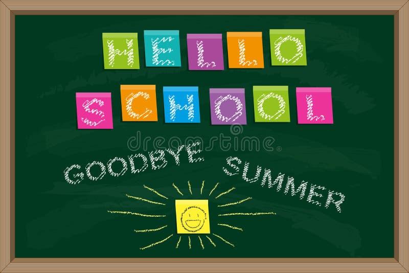 Bord met Inschrijvingen` Hello school Vaarwel de zomer ` stock illustratie