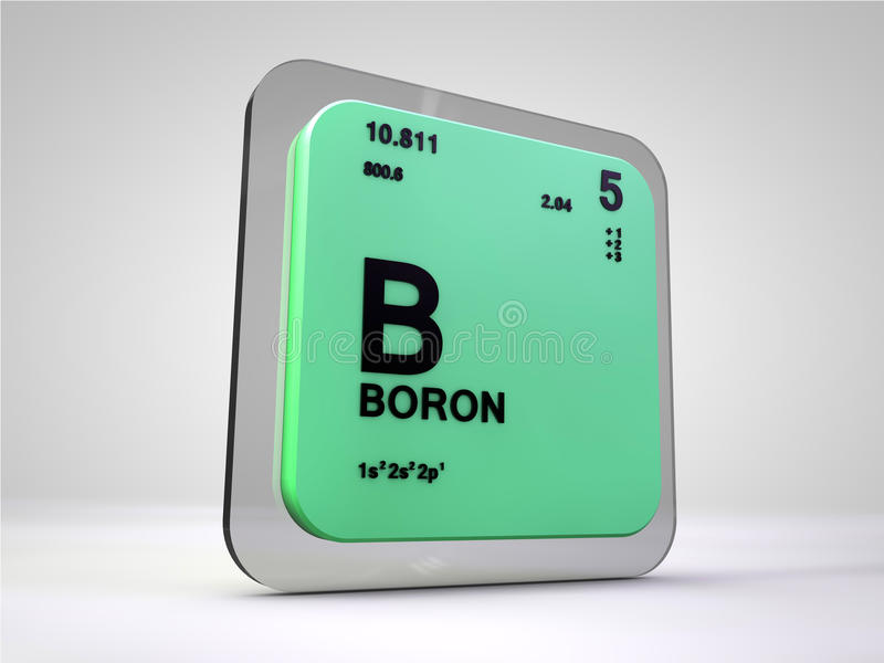 Boron b chemical element periodic table stock illustration download boron b chemical element periodic table stock illustration illustration of green urtaz Image collections