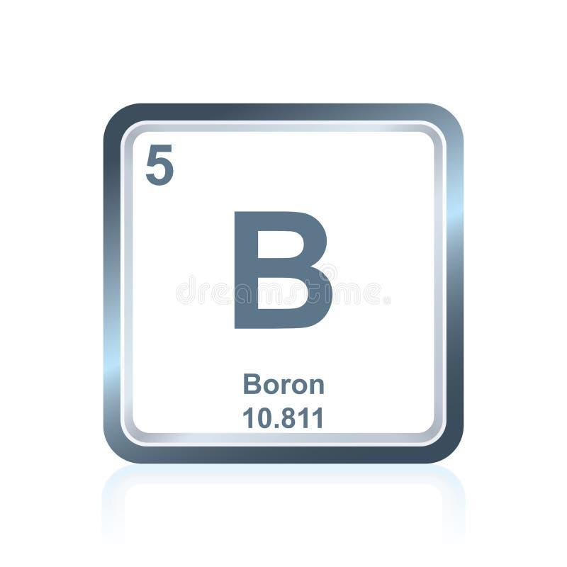 Boron för kemisk beståndsdel från den periodiska tabellen vektor illustrationer