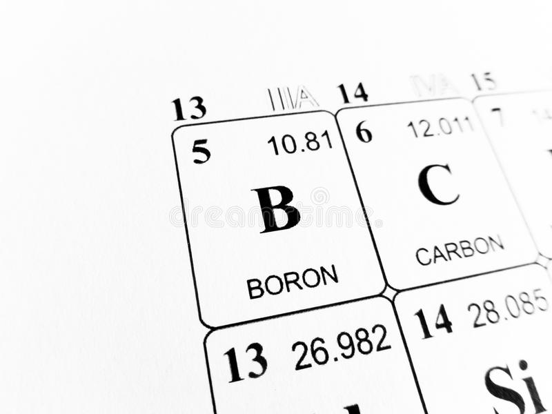 Boron On The Periodic Table Of The Elements Stock Photo Image Of