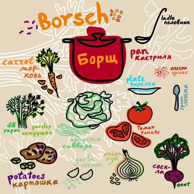 Borsch Illustration végétarienne de potage aux légumes de recette illustration de vecteur