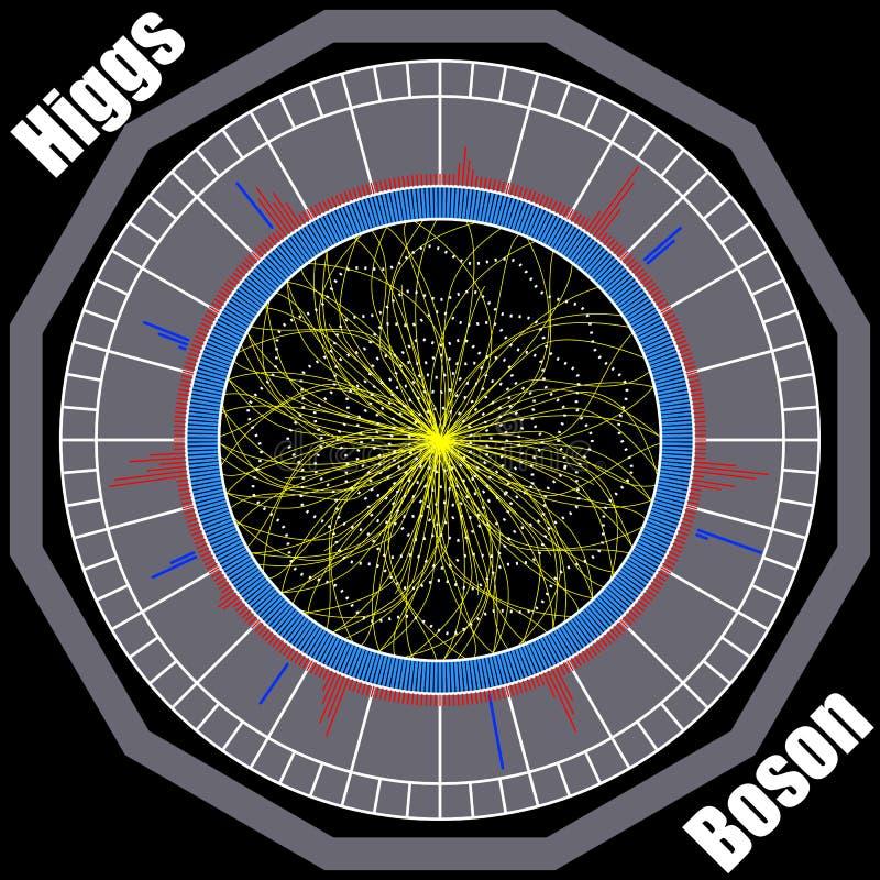 Boson Higgs, la mécanique quantique, Collider de Hadron Voyage dans l'espace Grande illustration de coup Cosmique abstrait de vec images libres de droits