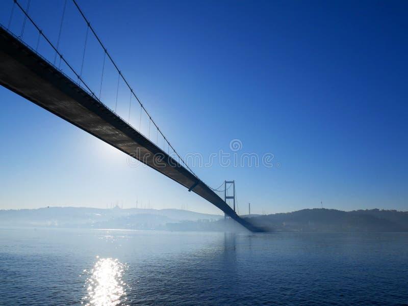 Bosphorus桥梁和伊斯坦布尔市,土耳其惊人的scenics  库存照片