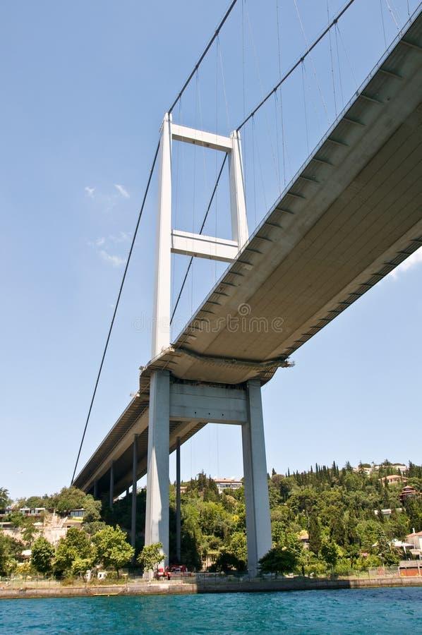 bosphorus桥梁 免版税库存照片