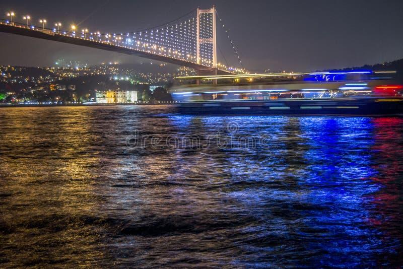 Bosphorus image libre de droits