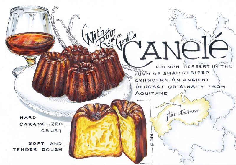 Bosquejo de la comida Canele stock de ilustración