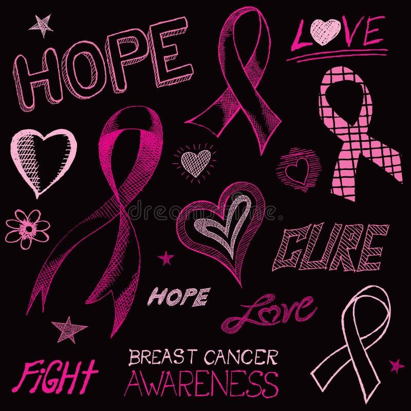 Bosquejo de la conciencia del cáncer de pecho libre illustration
