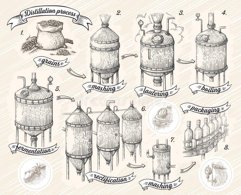 Bosquejo del aparato de la destilación del vintage Ejemplo Moonshining del vector libre illustration