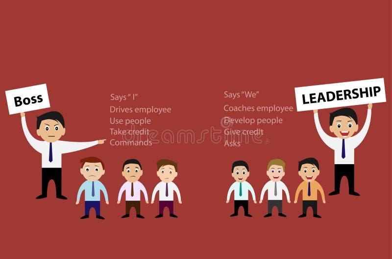 Boss y dirección del concepto del negocio stock de ilustración