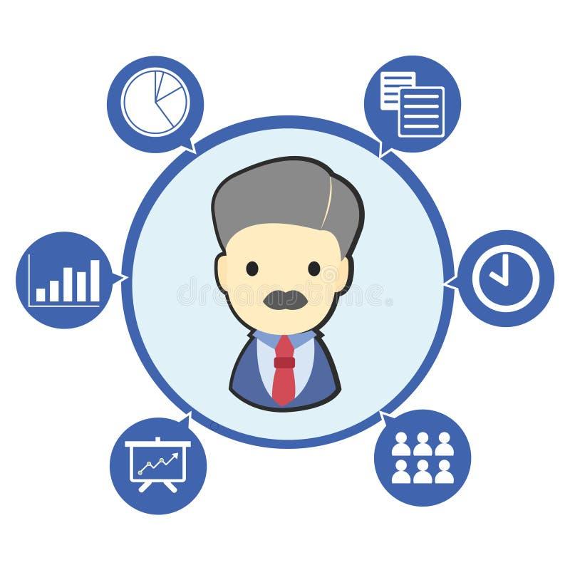 Bossage d'homme d'affaires avec le symbole et les graphismes d'affaires de bureau illustration libre de droits