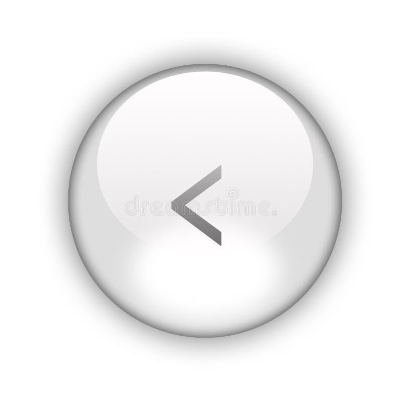 Botón posterior