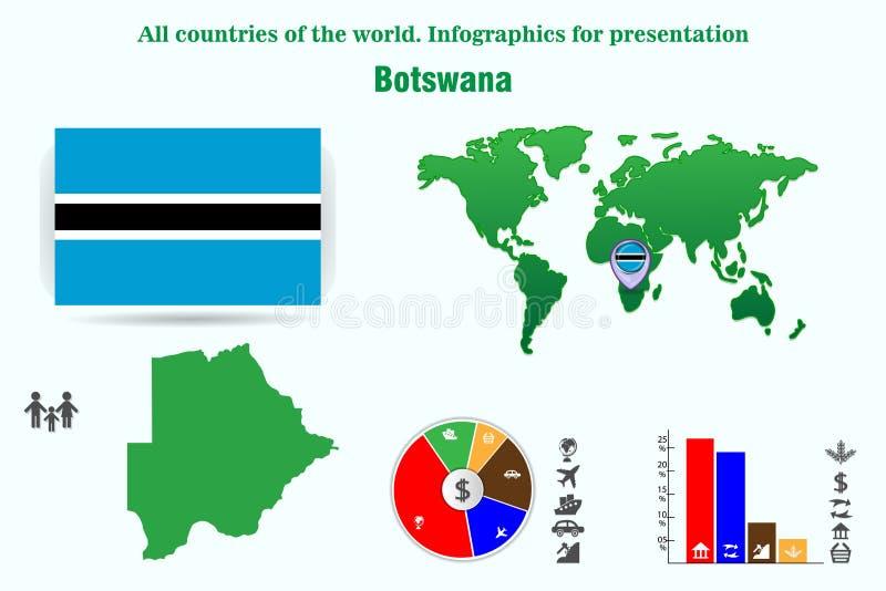 botswana Todos los países del mundo Infographics para la presentación ilustración del vector