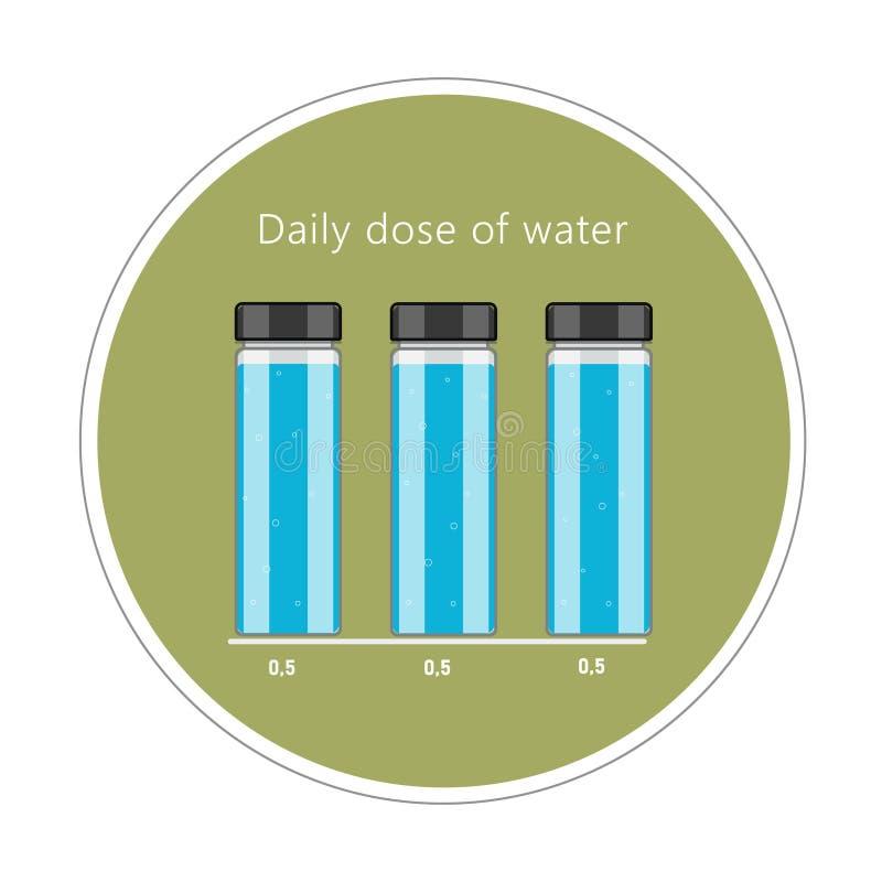 Bottiglie di vetro o di plastica di acqua Dose quotidiana di acqua Le bottiglie sono di 0,5 L Illustrazione di vettore illustrazione di stock
