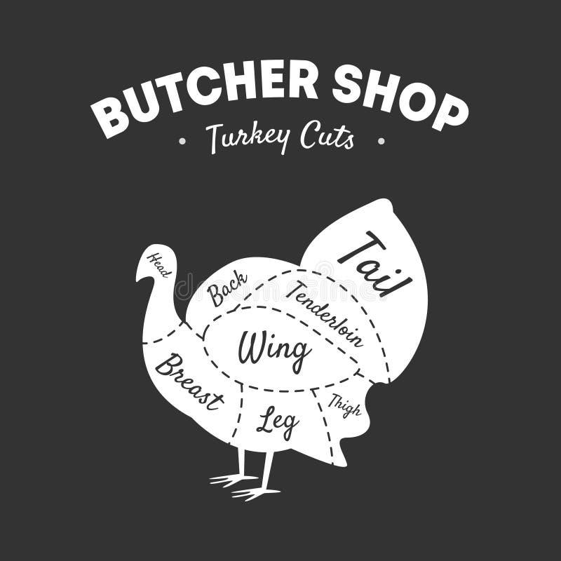 Boucher Shop Label, coupes de la Turquie, volaille de ferme avec des lignes de coupes de viande, illustration noire et blanche de illustration de vecteur