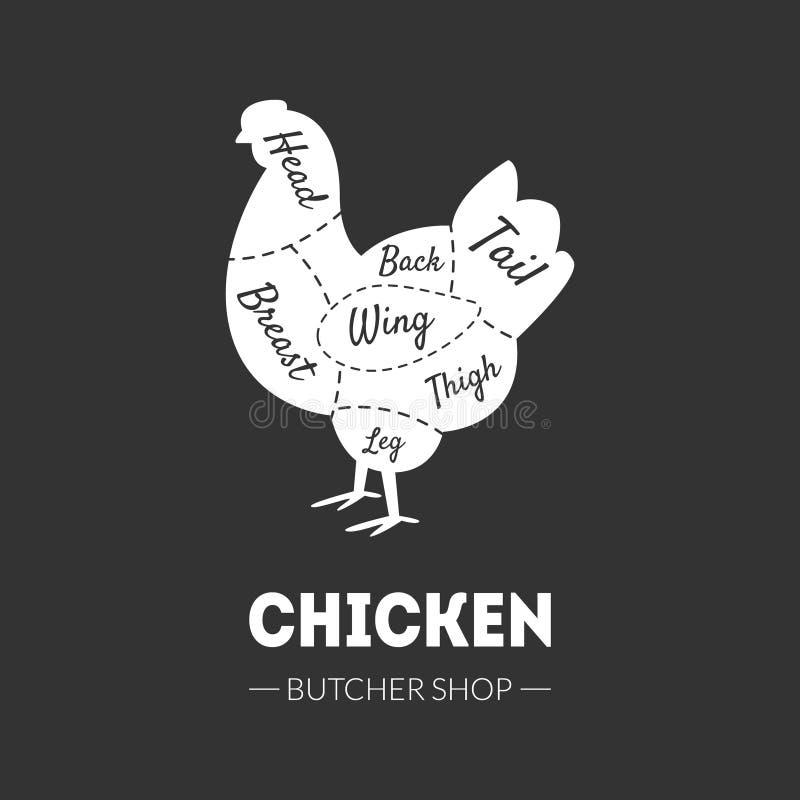 Boucher Shop Label, coupes de poulet, volaille de ferme avec des lignes de coupes de viande, illustration noire et blanche de vec illustration libre de droits