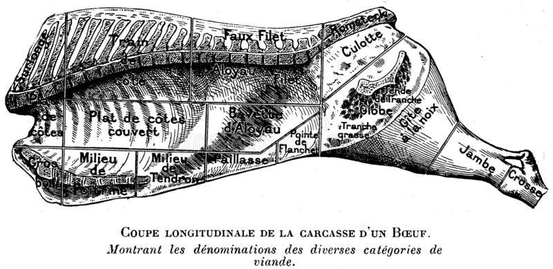 Boucherie-2-oa Free Public Domain Cc0 Image