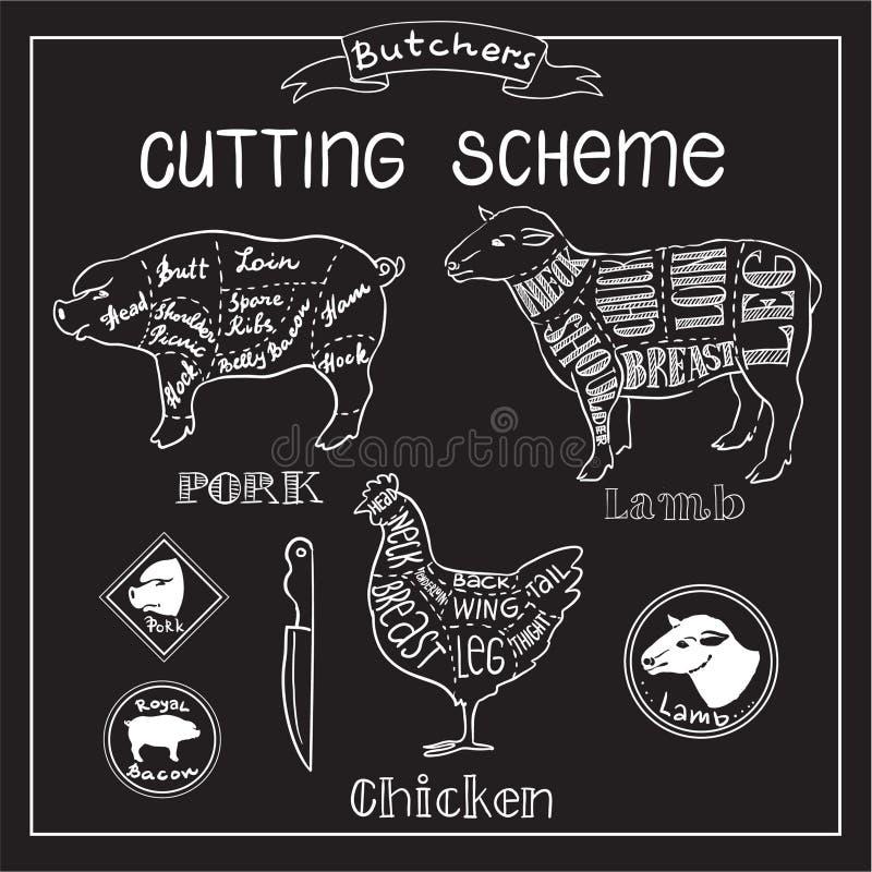 Boucherie illustration stock