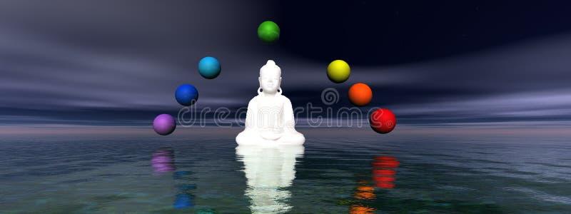 Bouddha et chakra illustration libre de droits