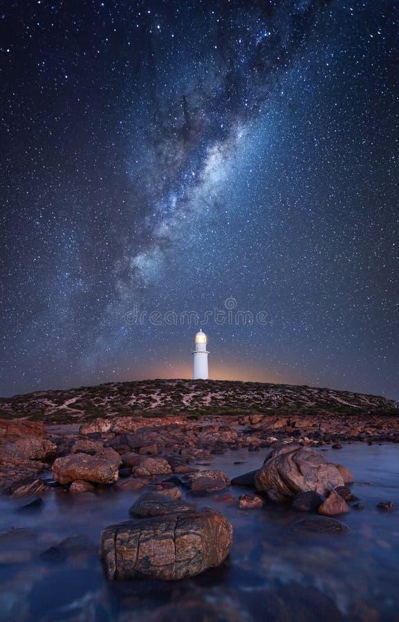 Bougie de nuit images libres de droits