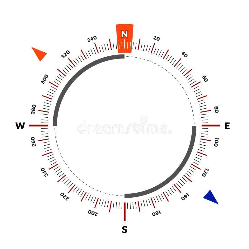 Boussole L'échelle est de 360 degrés Désignation du nord illustration stock
