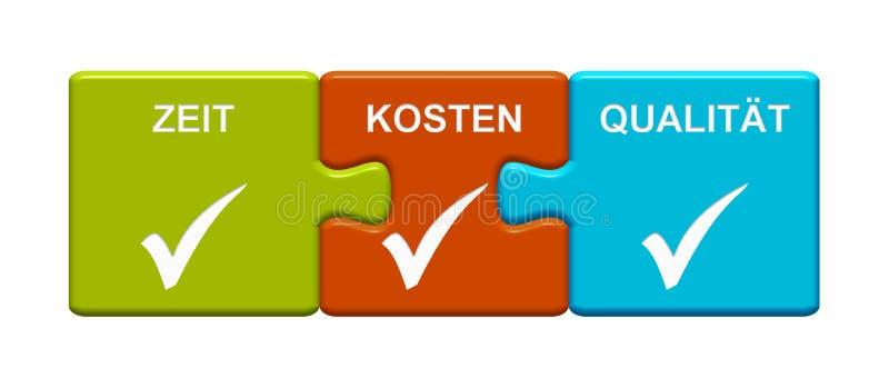 3 boutons de puzzle montrant l'allemand de qualité de coût de période illustration de vecteur