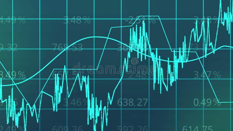 Boven en beneden krommen op grafiek, economische vooruitzichtenpresentatie voor bedrijfzaken stock foto