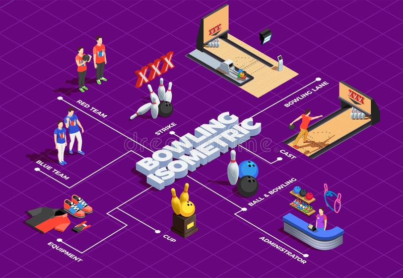 Bowling Isometric Flowchart. With game equipment players and club administrator on purple background vector illustration vector illustration