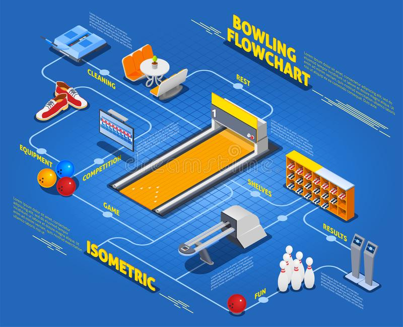Bowling Isometric Flowchart. Isometric flowchart with bowling equipment including return system, information board, cleaning device on blue background vector vector illustration